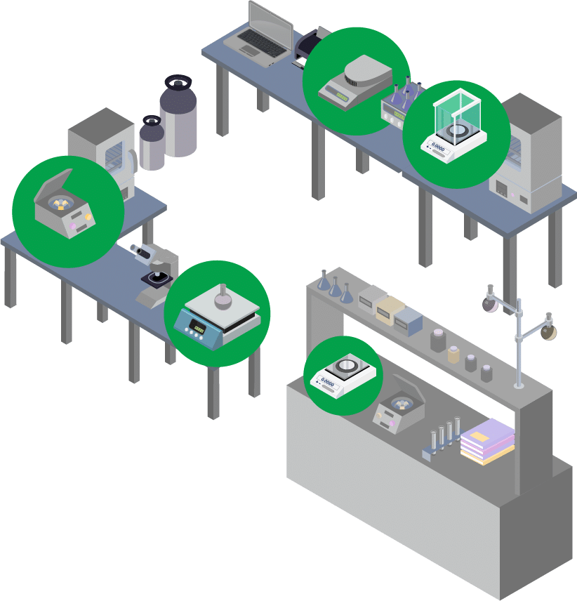 lab measurement