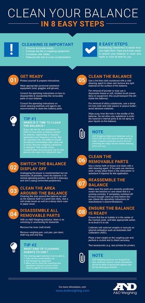 A&D Weighing - How to Clean Balance Infographic