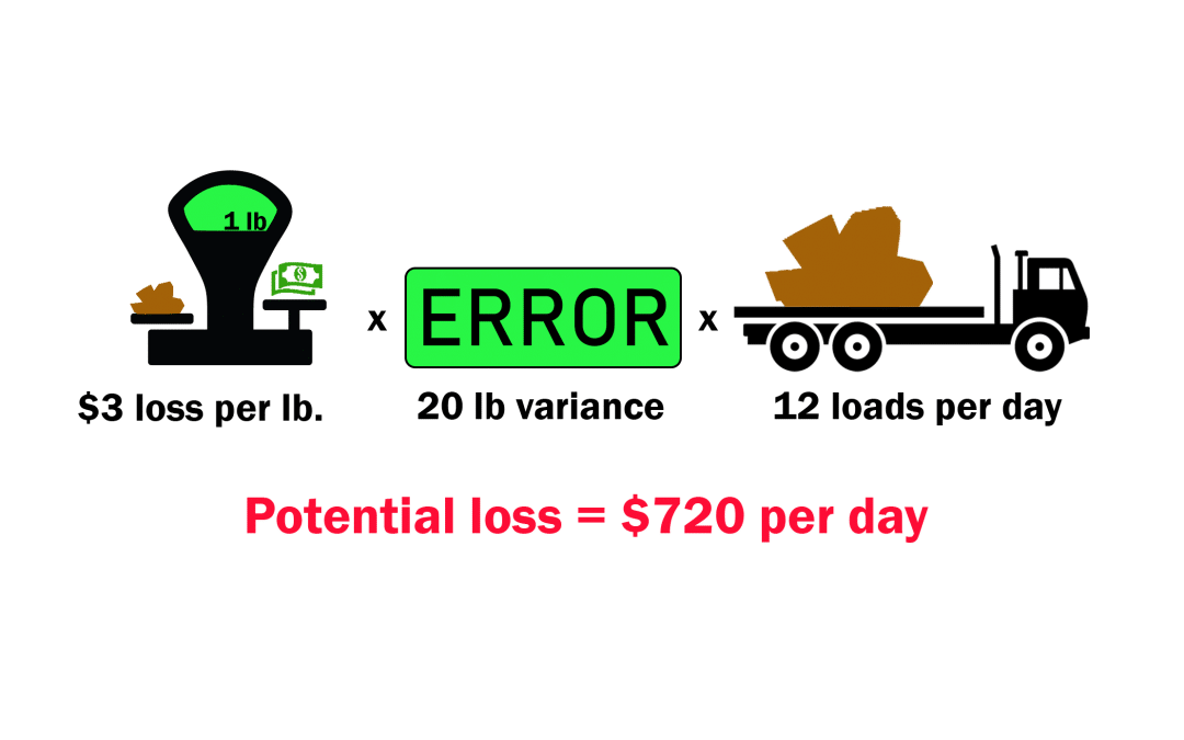 How much could an inaccurate truck scale cost you?