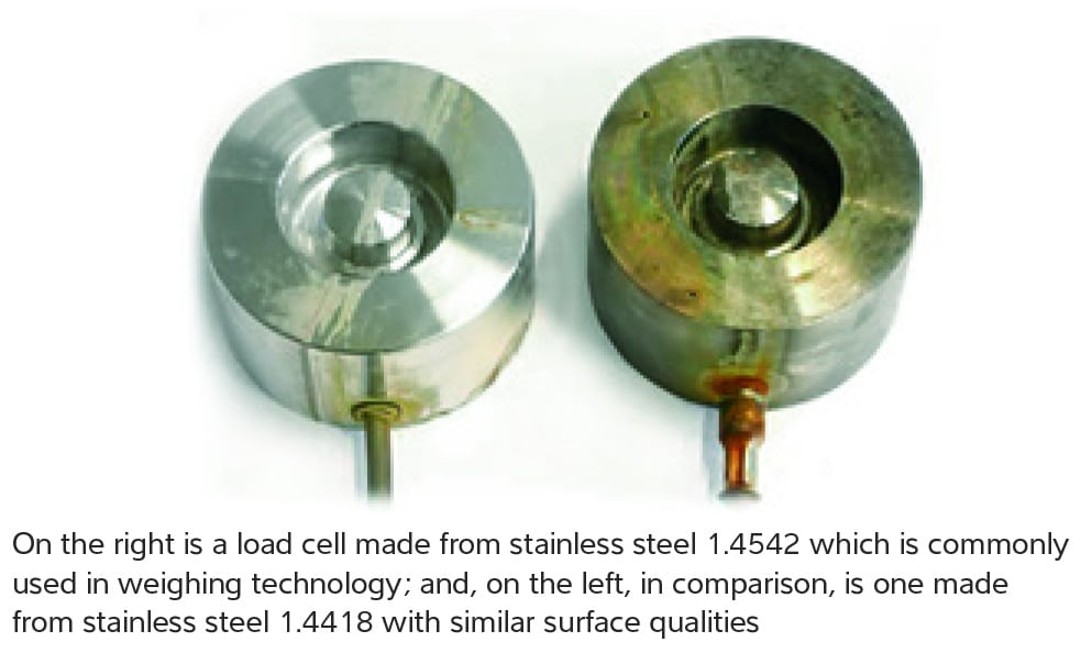 Comparison of 2 types of stainless steel load cells