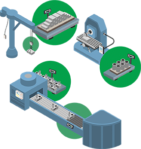 scales used in manufacturing highlighted in green