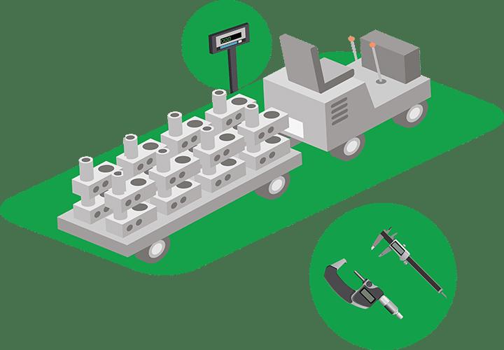 Weighing in Manufacturing