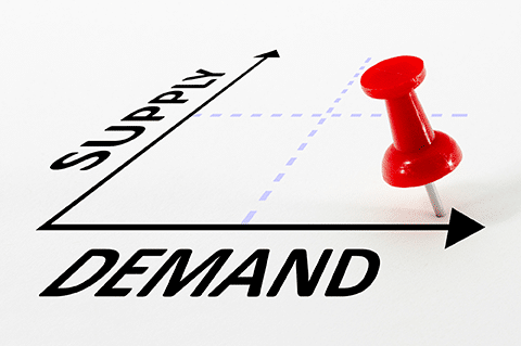 Graph indicating high demand and low supply
